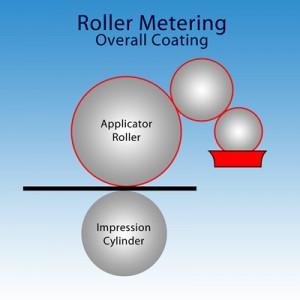 Epic Roller Metering Graphic